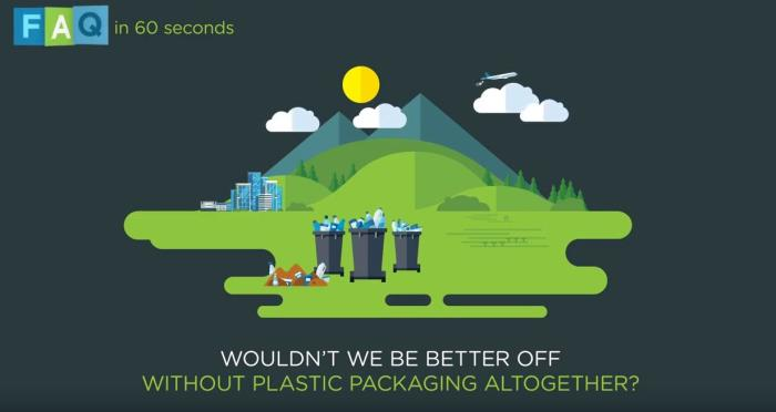 RPC 60 Second FAQ's - Plastic Packaging