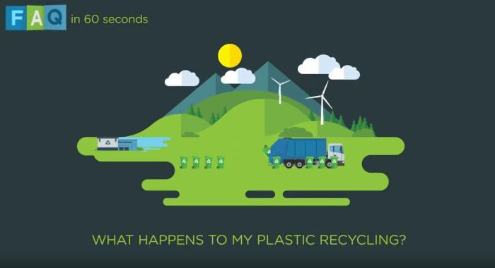 RPC 60 Second FAQ's - Plastic Recycling