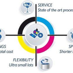 Healthcare industry in Europe benefits from scale of Amcor's short run print services