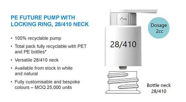 The mono-material, recyclable e-commerce capable pump