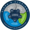 Clariant and SICPA launch PLASTIWARD robust in-product protection solution for plastic medical devices