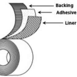 Non Woven Tapes