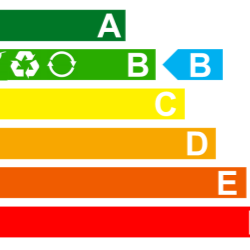 RPC Design create new grading system to highlight sustainability credentials of products