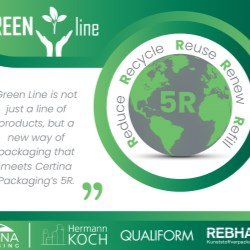 Sustainable packaging lines with Certina Packagings 5Rs