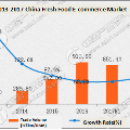 Chinas fruit market makes its mark online and offline