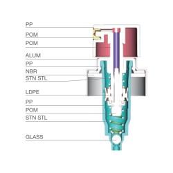 Perfume Sprayer 801 Series 0.06cc