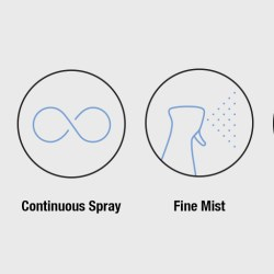 MJS Packaging offers continuous spray dispensing without aerosols