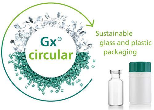 Gerresheimers sustainable primary plastic packaging