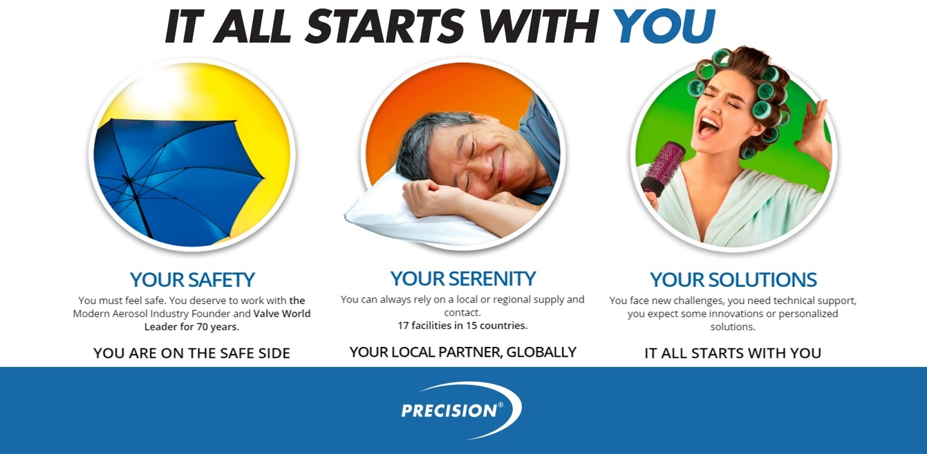 Precision Global